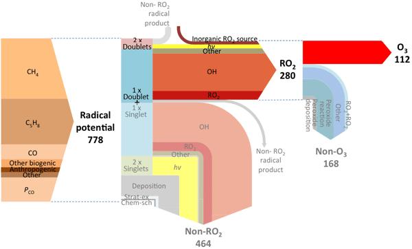 ACP – Volume 17, 2017 Hayden Kirk Motor Controller Wiring Diagram on