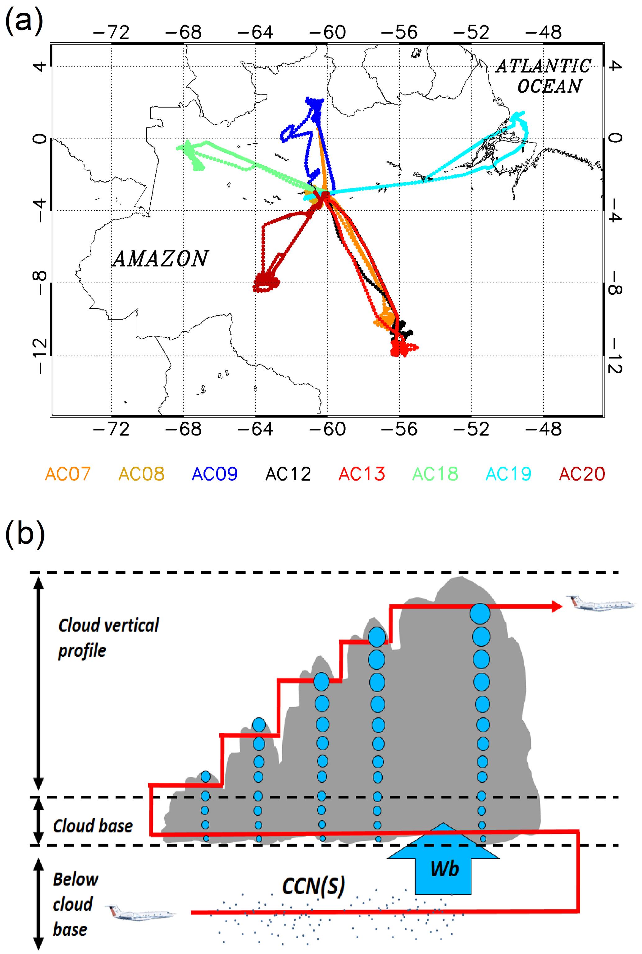Adiabatic Model Schlage Fa 900 Wiring Diagram