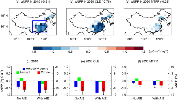 ESSD - Relations - Baseline Surface Radiation Network (BSRN
