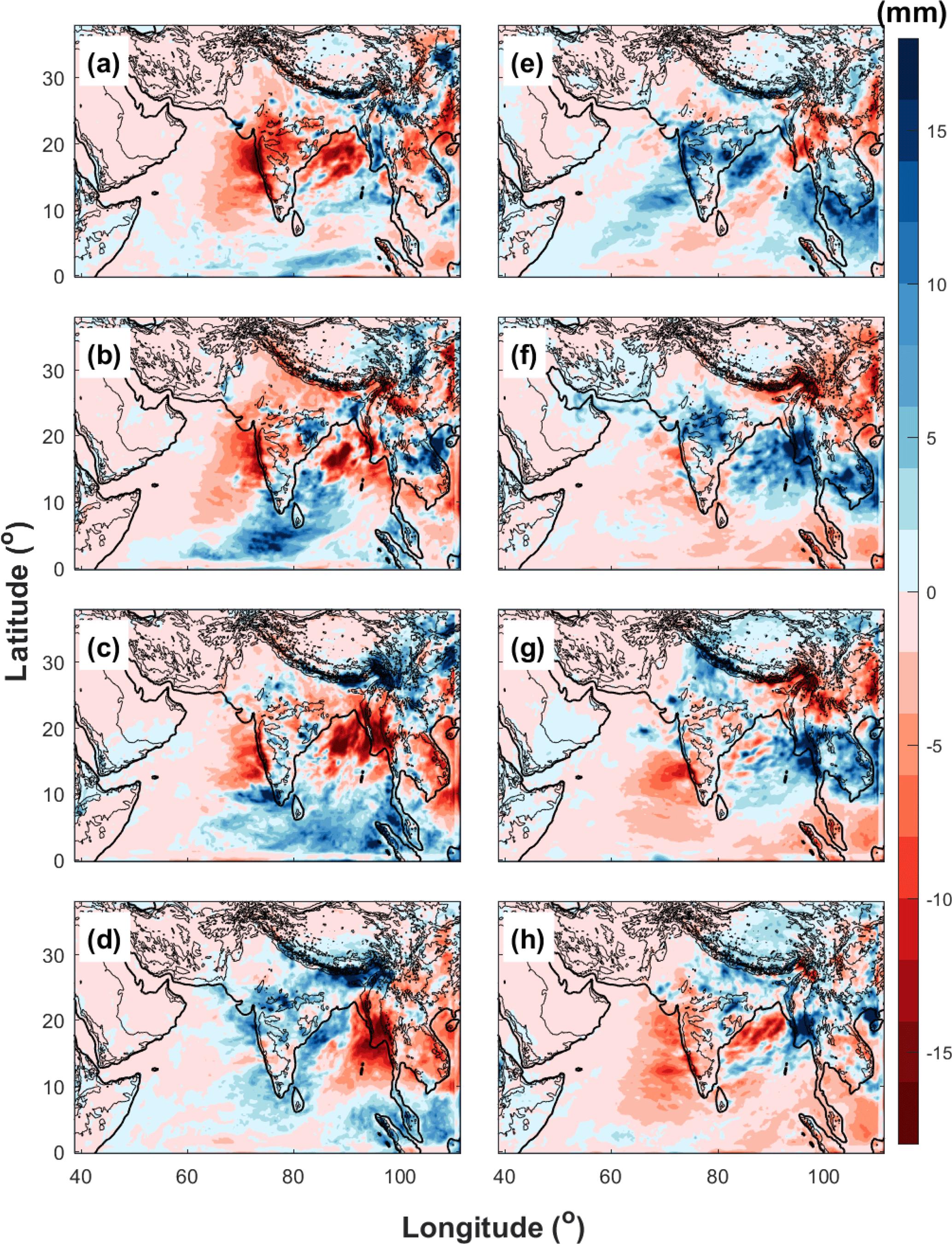 ACP - Regional simulation of Indian summer monsoon