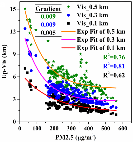 ACP - Relations - On the spectral depolarisation and lidar ratio of