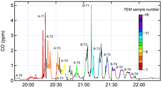 https://www.atmos-chem-phys.net/18/11289/2018/acp-18-11289-2018-f03