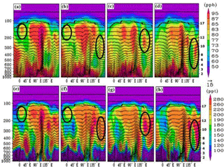 https://www.atmos-chem-phys.net/18/11493/2018/acp-18-11493-2018-f07