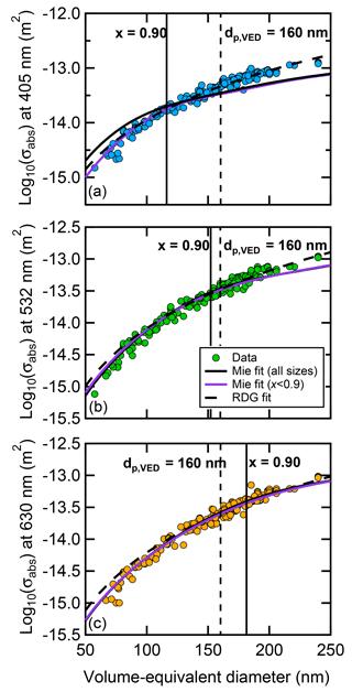https://www.atmos-chem-phys.net/18/12141/2018/acp-18-12141-2018-f02