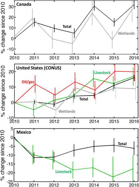 ACP - 2010–2016 methane trends over Canada, the United