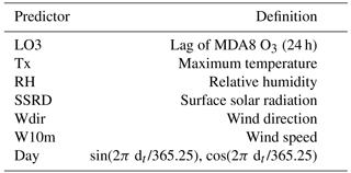 ACP - A multi-model comparison of meteorological drivers of