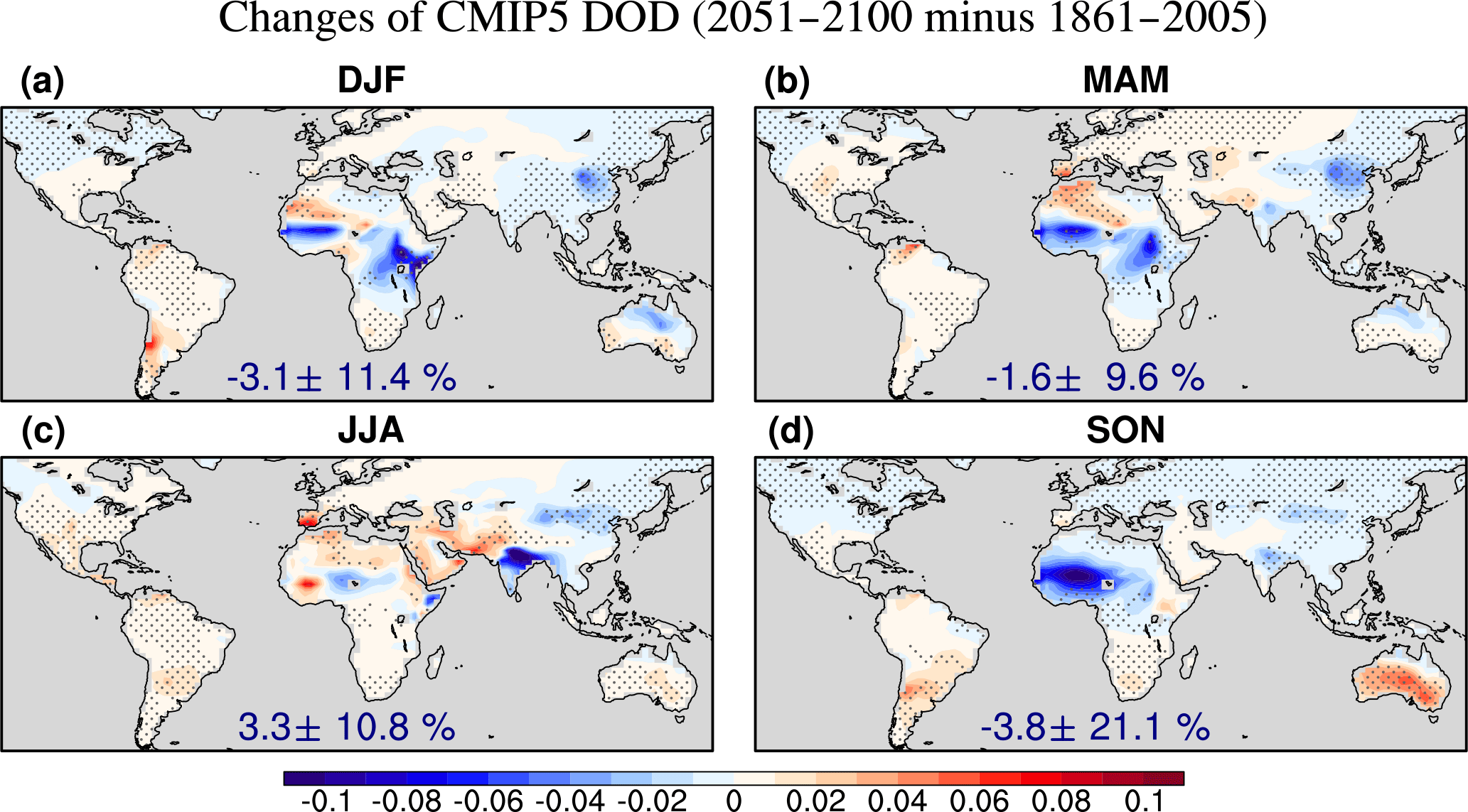 ACP - How reliable are CMIP5 models in simulating dust