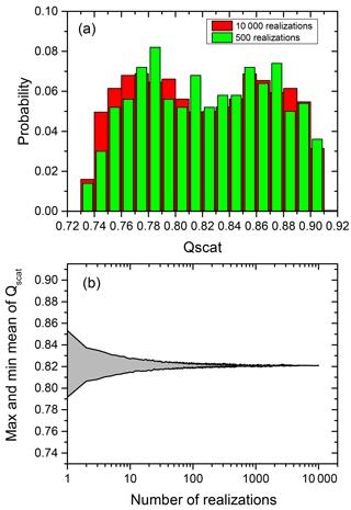 https://www.atmos-chem-phys.net/18/13511/2018/acp-18-13511-2018-f02