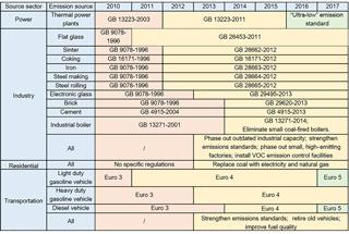 https://www.atmos-chem-phys.net/18/14095/2018/acp-18-14095-2018-f01