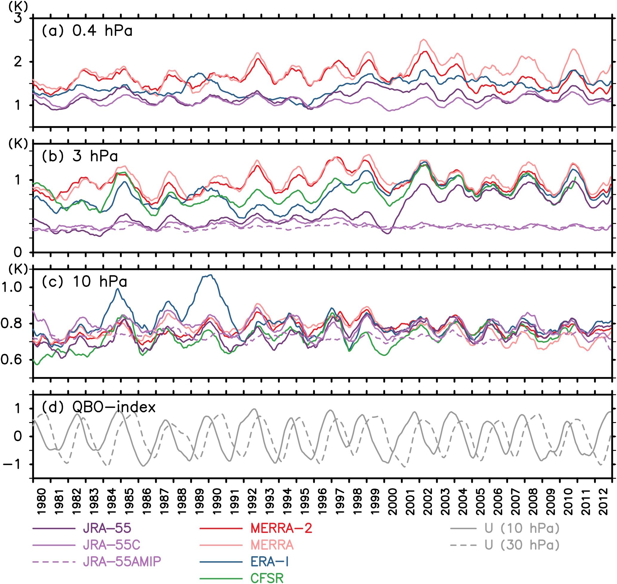 data result sgp 12 agustus 2018
