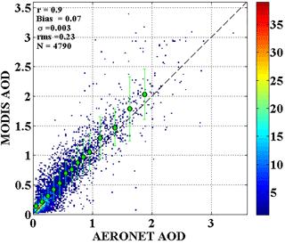 https://www.atmos-chem-phys.net/18/1573/2018/acp-18-1573-2018-f08