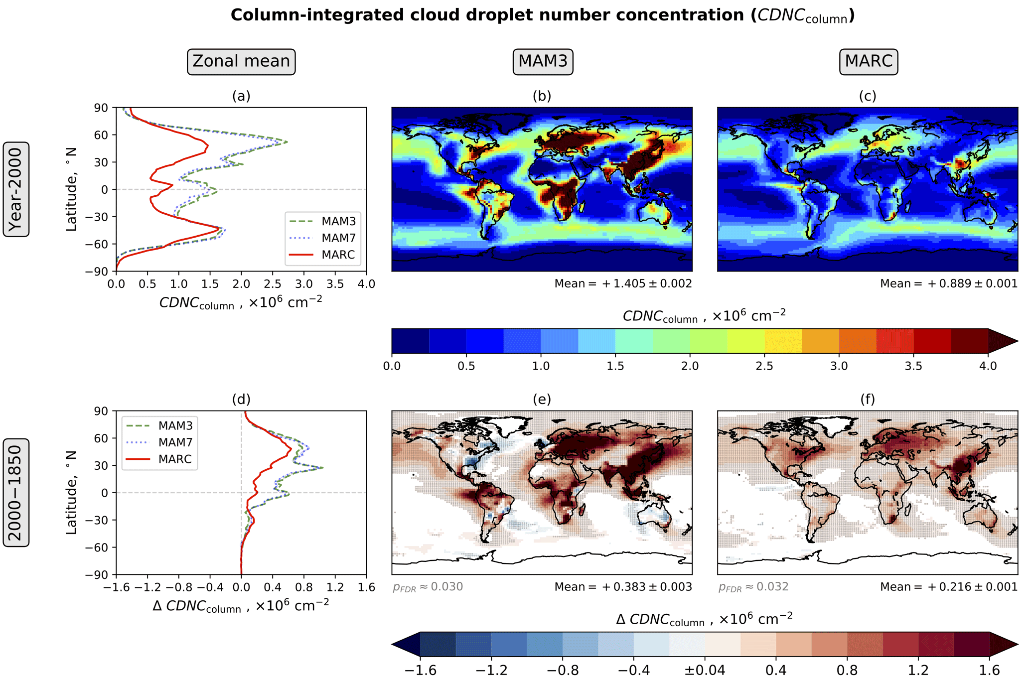 ACP - Effective radiative forcing in the aerosol–climate model CAM5