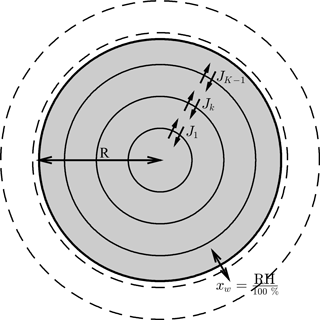 https://www.atmos-chem-phys.net/18/1629/2018/acp-18-1629-2018-f01
