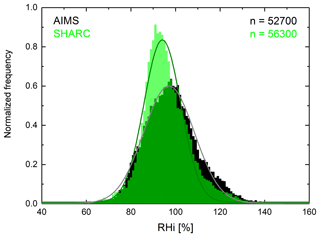 https://www.atmos-chem-phys.net/18/16729/2018/acp-18-16729-2018-f05