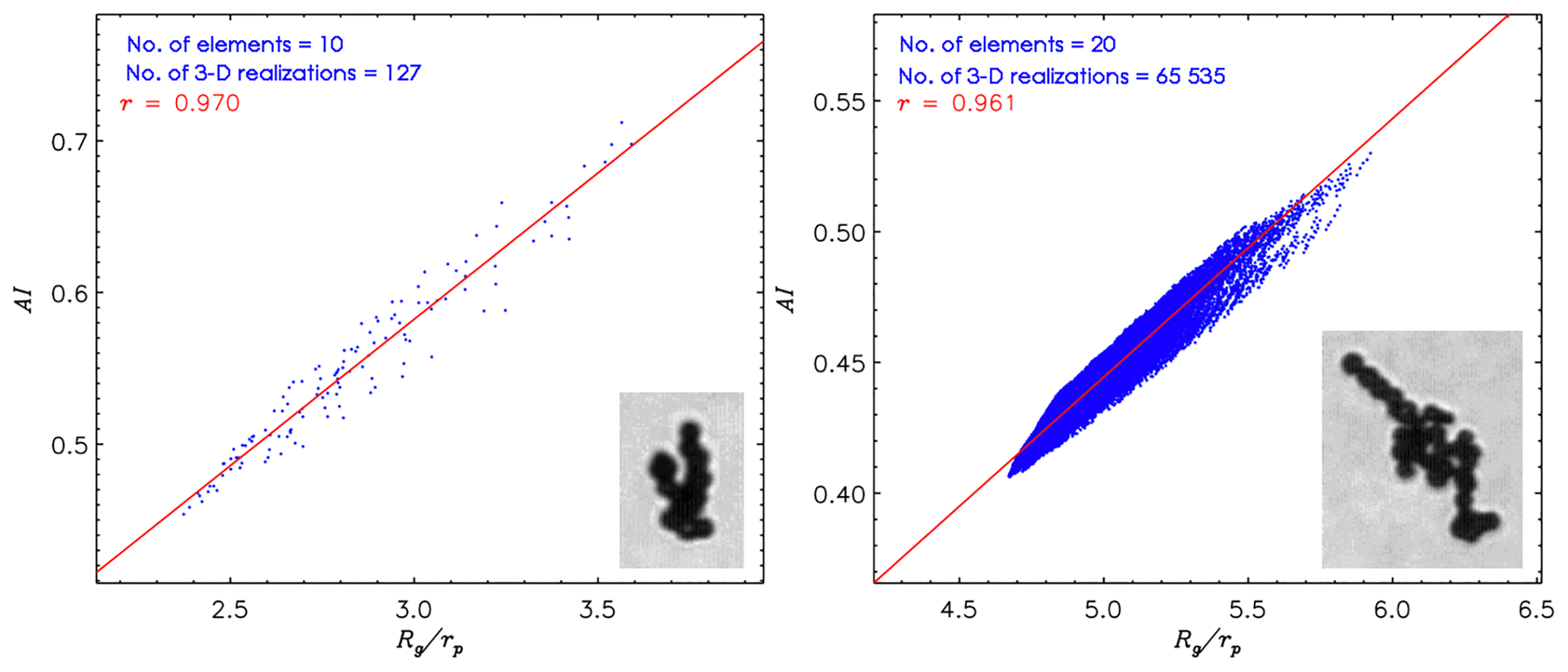 Acp Microphysical Characteristics Of Frozen Droplet Aggregates Schumacher Se 1520 Wiring Diagram Https 18
