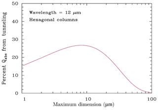 https://www.atmos-chem-phys.net/18/17325/2018/acp-18-17325-2018-f01