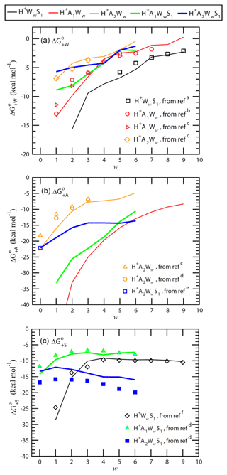 https://www.atmos-chem-phys.net/18/17451/2018/acp-18-17451-2018-f02