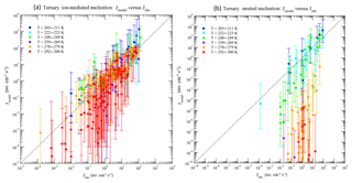 https://www.atmos-chem-phys.net/18/17451/2018/acp-18-17451-2018-f08