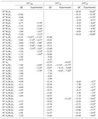 ACP - H2SO4–H2O–NH3 ternary ion-mediated nucleation (TIMN