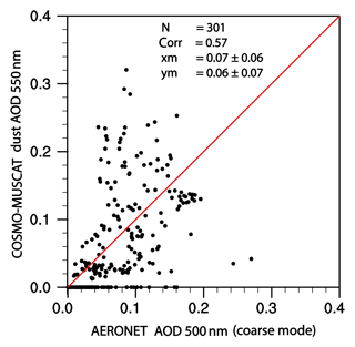 https://www.atmos-chem-phys.net/18/17545/2018/acp-18-17545-2018-f04