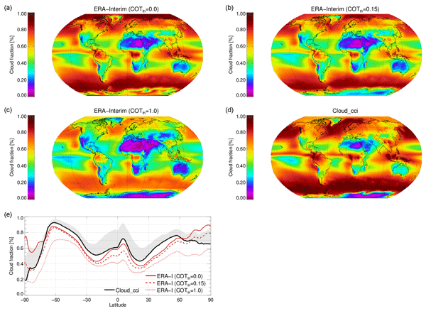 ACP - Relations - A 17 year climatology of the macrophysical