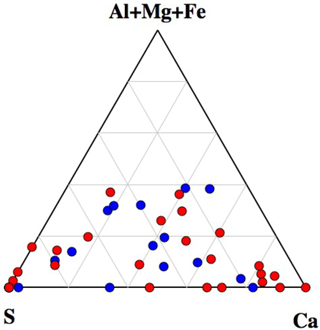 https://www.atmos-chem-phys.net/18/1785/2018/acp-18-1785-2018-f09