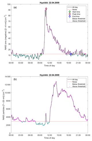 https://www.atmos-chem-phys.net/18/17883/2018/acp-18-17883-2018-f02