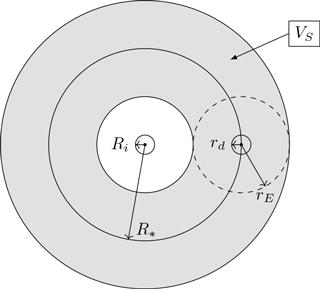 https://www.atmos-chem-phys.net/18/2525/2018/acp-18-2525-2018-f03