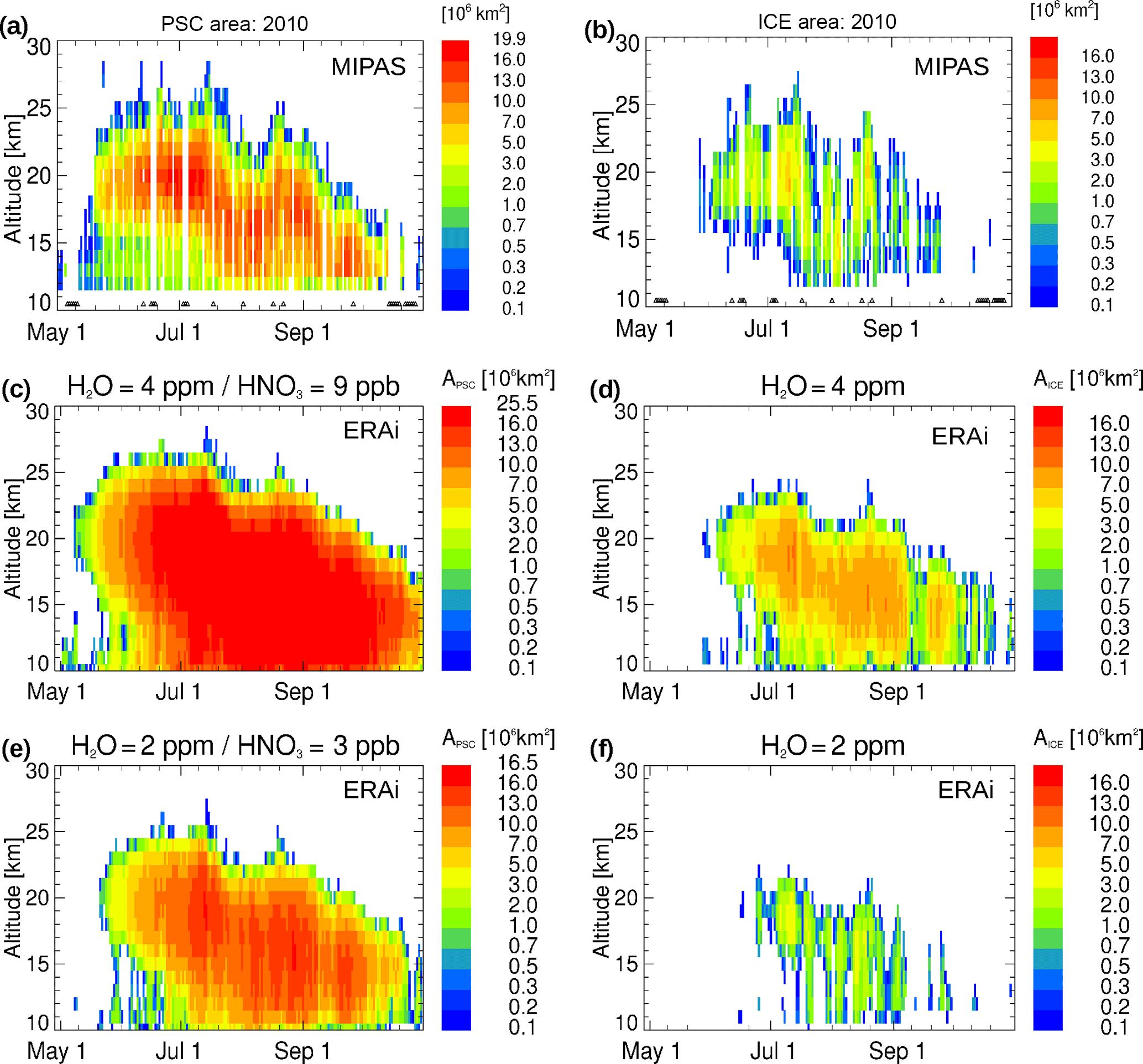 ACP - A climatology of polar stratospheric cloud composition