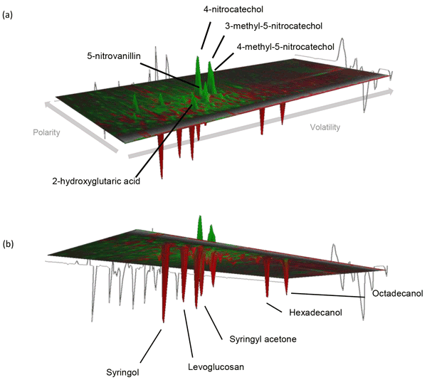 ACP - Relations - Influence of the vapor wall loss on the