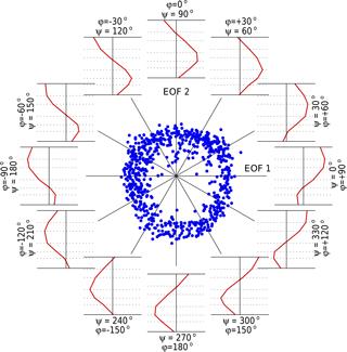 https://www.atmos-chem-phys.net/18/8227/2018/acp-18-8227-2018-f02