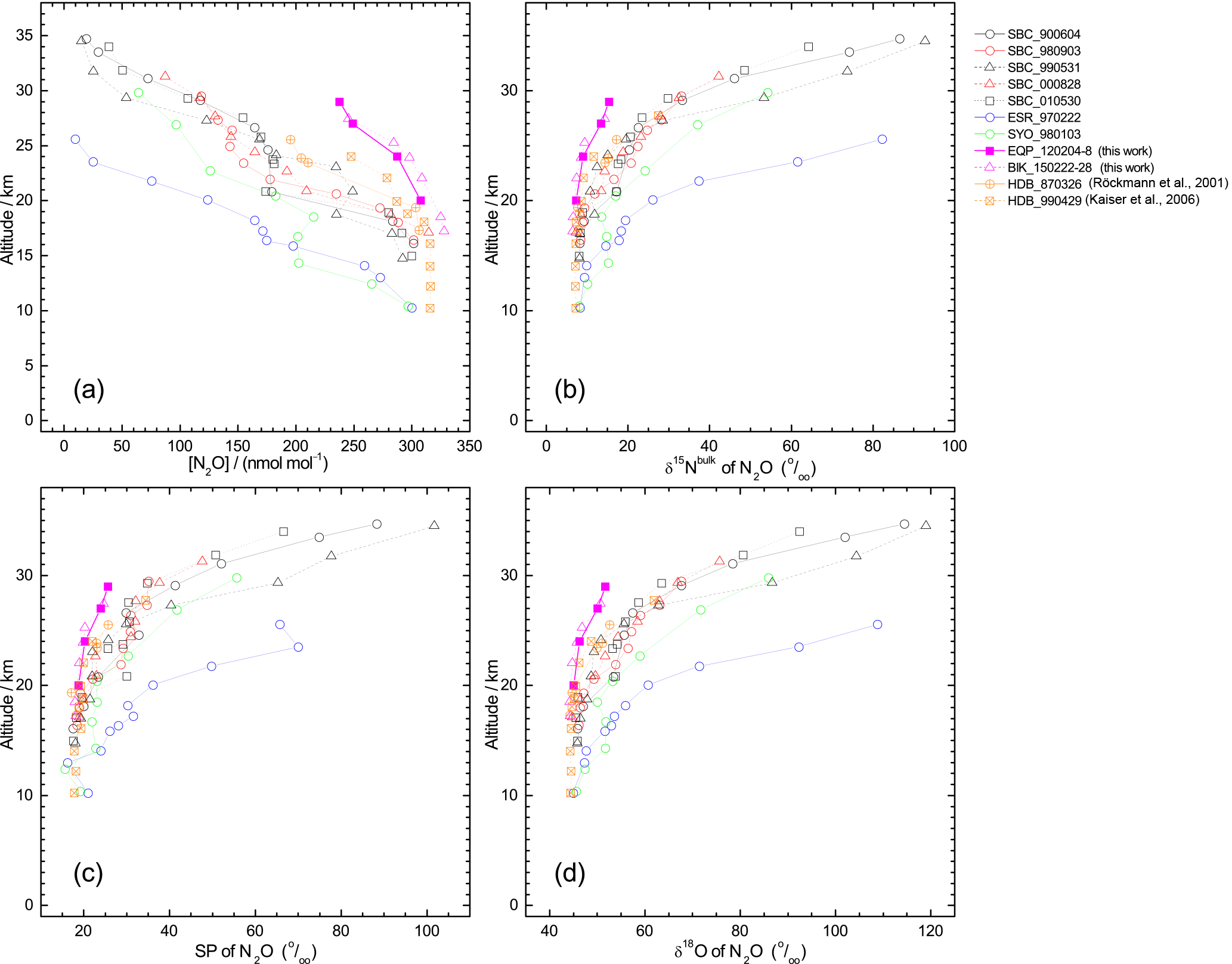 https://www.atmos-chem-phys.net/18/833/2018/acp-18-833-2018-f02