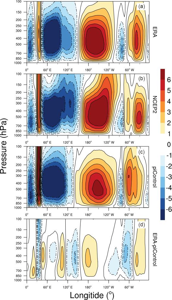 ACP - Tropical atmospheric circulation response to the G1 sunshade