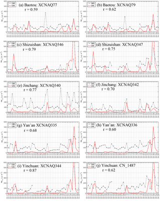https://www.atmos-chem-phys.net/18/8707/2018/acp-18-8707-2018-f03