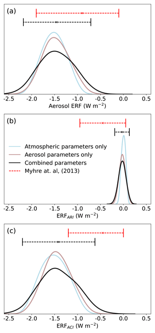 https://www.atmos-chem-phys.net/18/9975/2018/acp-18-9975-2018-f01