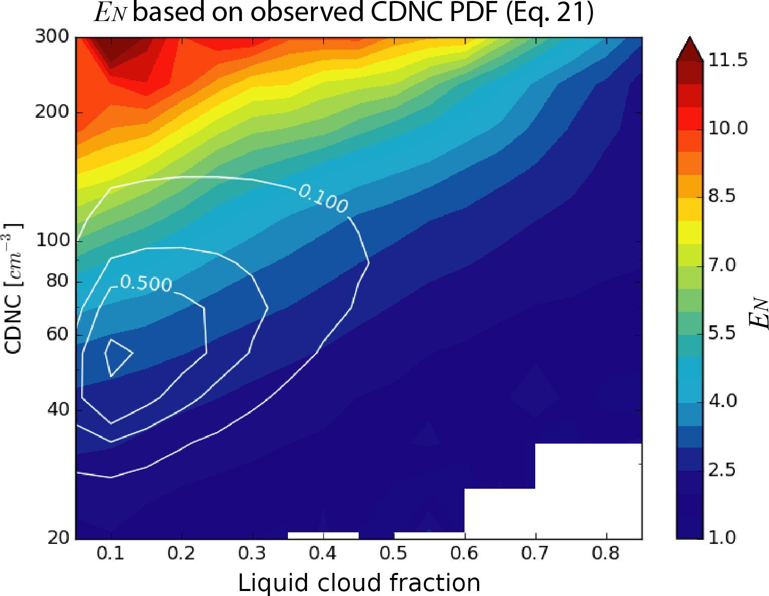a63d8672ce4a ACP - Subgrid variations of the cloud water and droplet number ...