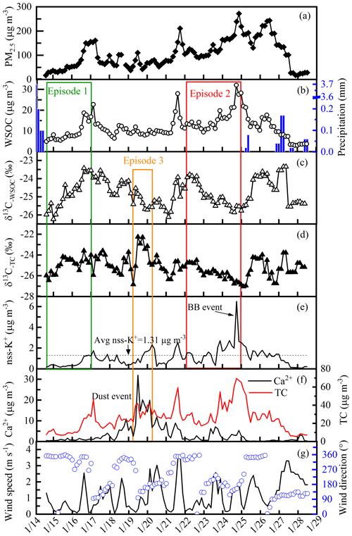 https://www.atmos-chem-phys.net/19/11071/2019/acp-19-11071-2019-f05