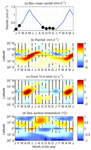 https://www.atmos-chem-phys.net/19/11383/2019/acp-19-11383-2019-f02