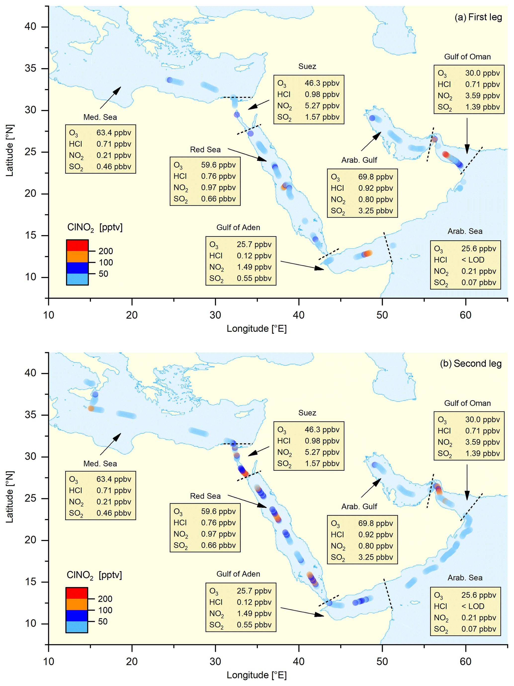 ACP - Shipborne measurements of ClNO2 in the Mediterranean ...