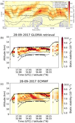 https://www.atmos-chem-phys.net/19/12607/2019/acp-19-12607-2019-f03