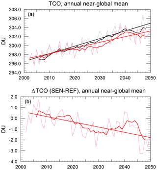 https://www.atmos-chem-phys.net/19/13759/2019/acp-19-13759-2019-f04