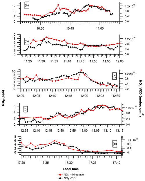 https://www.atmos-chem-phys.net/19/13871/2019/acp-19-13871-2019-f02