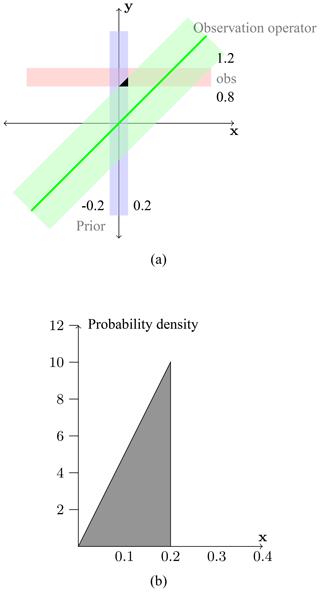 https://www.atmos-chem-phys.net/19/13911/2019/acp-19-13911-2019-f01