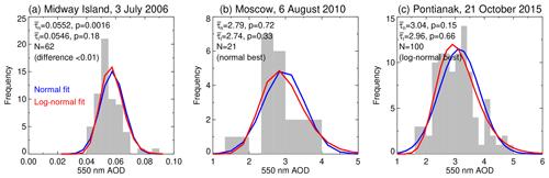 https://www.atmos-chem-phys.net/19/15023/2019/acp-19-15023-2019-f05