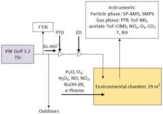 https://www.atmos-chem-phys.net/19/15651/2019/acp-19-15651-2019-f01