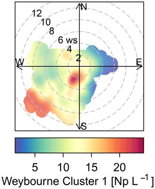 https://www.atmos-chem-phys.net/19/1665/2019/acp-19-1665-2019-f06