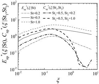 https://www.atmos-chem-phys.net/19/1785/2019/acp-19-1785-2019-f02