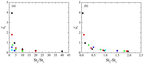https://www.atmos-chem-phys.net/19/1785/2019/acp-19-1785-2019-f05