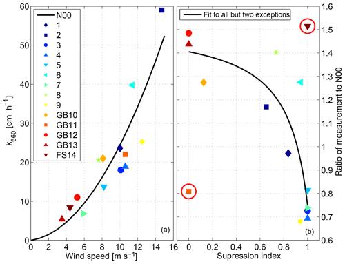 https://www.atmos-chem-phys.net/19/1819/2019/acp-19-1819-2019-f04