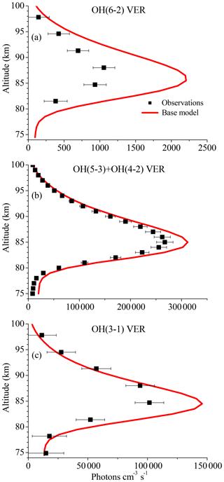 https://www.atmos-chem-phys.net/19/1835/2019/acp-19-1835-2019-f01